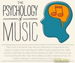 psychologyofmusic